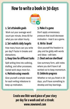 to write a book in 30 days: 8 key tips How to write a book in 30 days - tips for NaNoWriMo and beyond.How to write a book in 30 days - tips for NaNoWriMo and beyond. Writing Outline, Writing Words, Writing Quotes, Fiction Writing, Writing A Novel, National Novel Writing Month, Quotes Quotes, Creative Writing Tips, Book Writing Tips