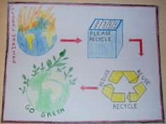 Global Warming is affecting so many ways. To protect and save mother earth, I am asking people to follow 3 R's (Reduce, Recycle and Reuse), to make our