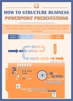 PowerPoint Presentation Structure (Part 3)