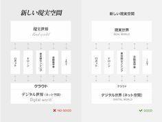 文字はサイズ2種類、書体2種類(欧文と和文1種類ずつ)に絞る|誰も教えてくれない「分かりやすく美しい図の作り方」超具体的な20のテクニック | TomoyukiArasuna.com