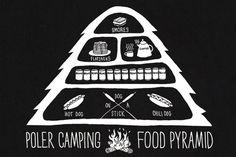 Camping Food Pyramid -