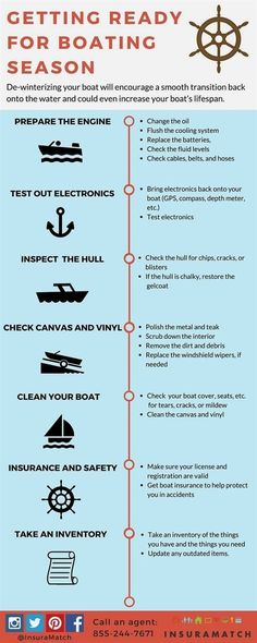 There's nothing like taking your boat out on the water on a sunny summer day. But before those idyllic moments … Boat Organization, Boat Cleaning, Boating Tips, Boating Fun, Boating Holidays, Boat Insurance, Boat Safety, Boat Kits, Build Your Own Boat