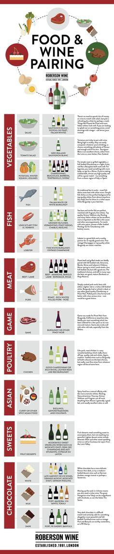 Food and wine pairings                                                                                                                                                                                 More #winecheese