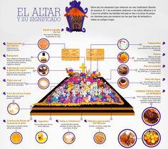Altar de Muertos - México