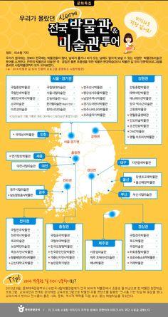 <전국 박물관&미술관 지도>  한눈에 전국 박물관과 미술관을 볼 수 있어 좋으네요~  이제 출발해볼까요? Map Design, Sign Design, Desing Inspiration, Baby Education, Korean Language, Travel Info, Life Advice, Educational Technology, Kids And Parenting