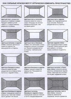 20 способов визуально увеличить комнату 0