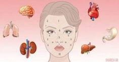 Εάν τα μάτια σας είναι η εικόνα της ψυχής σας, το πρόσωπό σας είναι ο χάρτης της υγείας σας σύμφωνα με την παραδοσιακή Κινεζική Ιατρική. Όσο περίεργο κι αν