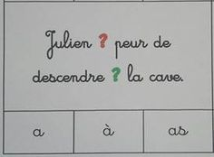 Homophone multiple choice cards and grammar for Cycle 3 . French Teacher, Teaching French, Choix Multiple, Cycle 3, Verb Conjugation, French Grammar, Montessori Materials, Multiple Choice, Teacher Hacks
