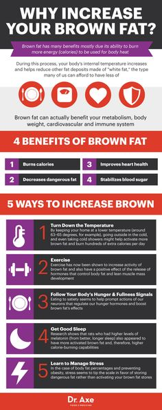 Brown fat benefits - Dr. Axe http://www.draxe.com #health #holistic #natural