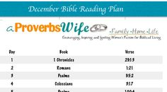 FREE Printable December Bible Reading Plan |1 Verse a Day