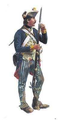 Regiment von Riedesel 1777