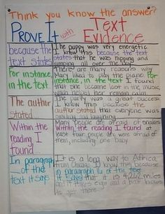 """Prove it with Text Evidence"" (anchor chart) Evidence Anchor Chart, Citing Text Evidence, Ela Anchor Charts, Reading Anchor Charts, Middle School Reading, 4th Grade Reading, Guided Reading, Close Reading, La Salette"