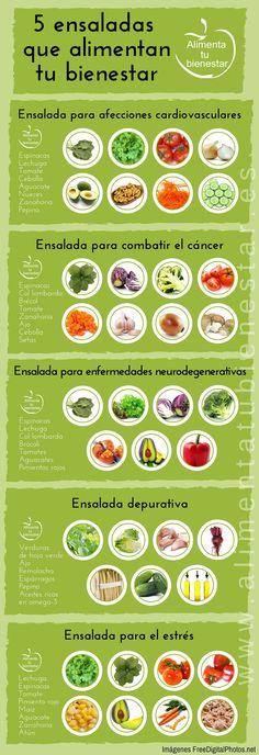 #Infografia 5 ensaladas que alimentan tu salud y bienestar #alimentatubienestar