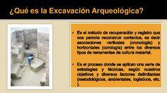 ¿Qué es la Excavación Arqueológica?