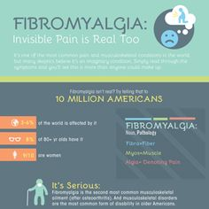Fibromyalgia: Invisible Pain is Real Too
