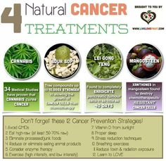 Cancer cured naturally