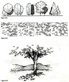 Diễn hoạ kiến trúc (sưu tầm ^^) - Diễn đàn Sinh Viên ĐHDL Văn Lang