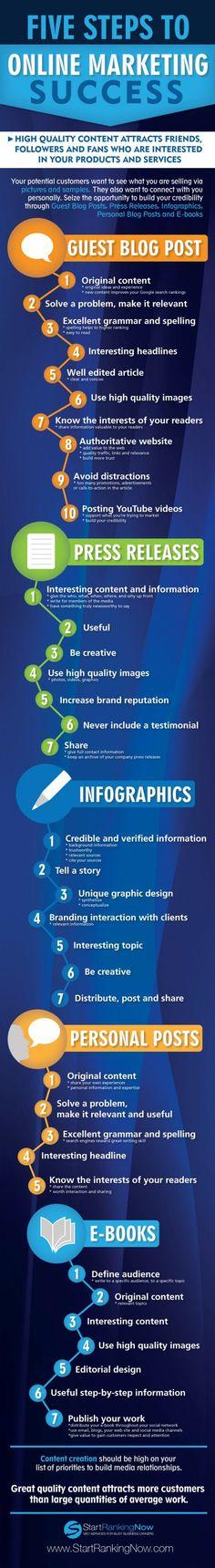 Five Steps To Online Marketing Success #onlinemarketing