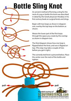The bottle sling knot has been around for centuries. This ancient method of forming a sling for the neck of a jug or bottle this knot was described in detail by the Greek physician Heraklas in his first century book on surgical knots and slings. With a little practice you'll be able to master this interesting, useful knot.