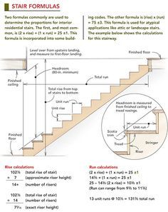 ❧ Stair formulas