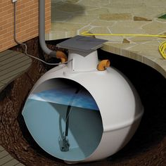 Underground Rainwater Systems