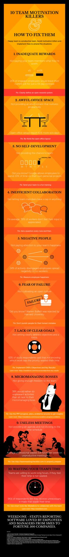 Are You a Team Motivation Killer? [INFOGRAPHIC]