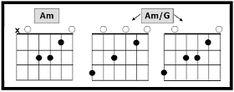 Guitar TAB Songs: 2015 Gitarrenakkorde Songs, Pop Songs, Songs To Sing, Best Songs, Easy Guitar Songs, Guitar Chords For Songs, Guitar Tips, Guitar Lessons, Beginner Piano Music