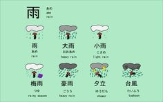 #learn #japanese #weather