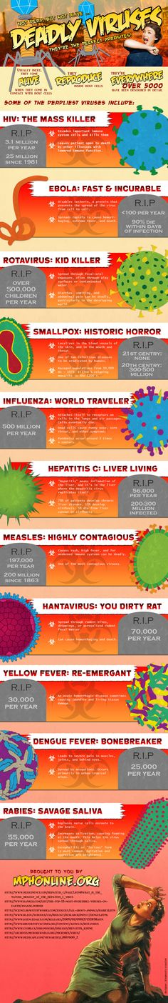 "Los virus más mortales. Infografía tipo cómic pero ""seria"" Deadly Viruses, the perfect parasites"