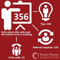 This is how we stop human trafficking.