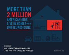 Preventable Deaths | Everytown for Gun Safety - Preventable Deaths