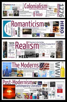 Visually Dynamic Overviews Pique Students' Interest – Laura Randazzo – Solutions for the Secondary Classroom Teaching American Literature, Ap Literature, Romanticism Literature, High School Literature, History Of English Literature, Elements Of Literature, Classic Literature, Art History, Education English