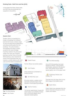 #ClippedOnIssuu from Hackney Wick & Fish Island Design and Planning Guidance