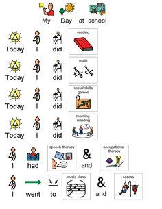 42 Best Autism Parentstudentteacher Communication Images
