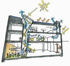 Office regen cutaway