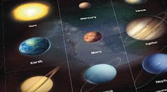 Sun and Planets Matc