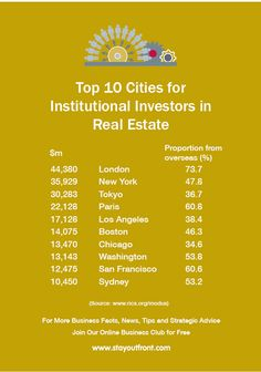 Find out which world cities receive all the investment in Real Estate. www.stayoutfront.com