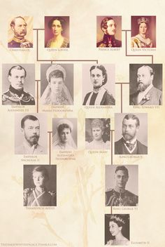 Romanov and Windsor royal family trees