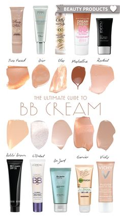 Interesting compilation of BB creams.  That's a new term to me, BB creams are evidently all-in-one formulas such as foundation, moisturzier and SPF all together.  Still not sure what BB stands for.