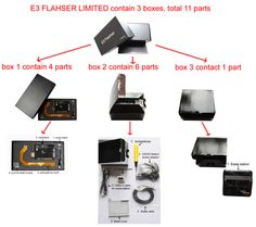 E3 Flasher Downgrade PS3 FW 4.66 auf 3.55 - Prima-Module.Com