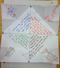 Great foldable to help students remember steps for add/subtract/multiply/divide decimals. Can create one for fractions too.
