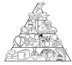Menta Más Chocolate - RECURSOS PARA EDUCACIÓN INFANTIL: Dibujos para Colorear de Rueda y Piramide Alimenticia