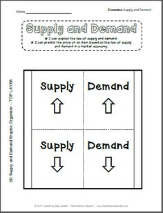 The front page of the foldable students create in my Economics: Supply and Demand lesson.