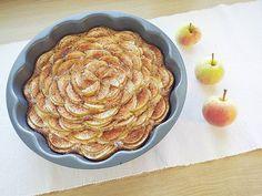 #leivojakoristele #omenahaaste Kiitos @nooraolk