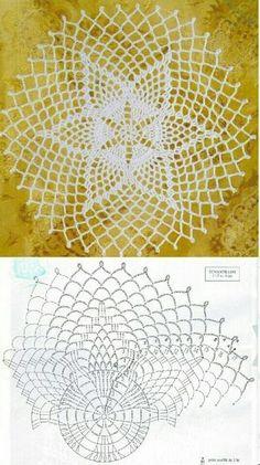 Fabulous Crochet a Little Black Crochet Dress Ideas. Fabulously Georgeous Crochet a Little Black Crochet Dress Ideas. Art Au Crochet, Mandala Au Crochet, Beau Crochet, Crochet Doily Rug, Crochet Doily Diagram, Crochet Dollies, Crochet Circles, Crochet Snowflakes, Crochet Pillow