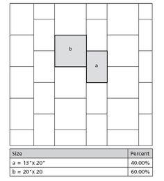 tile pattern?