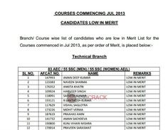 List of Candidate Low in Merit List of IAF July 2013 Course by www.ssbcrack.com