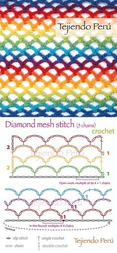 Watch This Video Beauteous Finished Make Crochet Look Like Knitting (the Waistcoat Stitch) Ideas. Amazing Make Crochet Look Like Knitting (the Waistcoat Stitch) Ideas. Punto Red Crochet, Crochet Diy, Love Crochet, Double Crochet, Single Crochet, Crochet Diagram, Crochet Chart, Crochet Motif, Crochet Granny