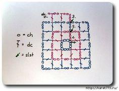 How to DIY Wiggly Crochet Rug | www.FabArtDIY.com LIKE Us on Facebook ==> https://www.facebook.com/FabArtDIY