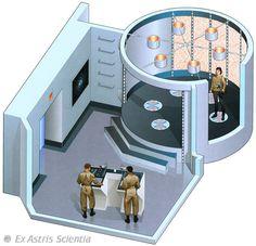 Transporter Room - U.S.S. Enterprise NCC-1701 - 2254